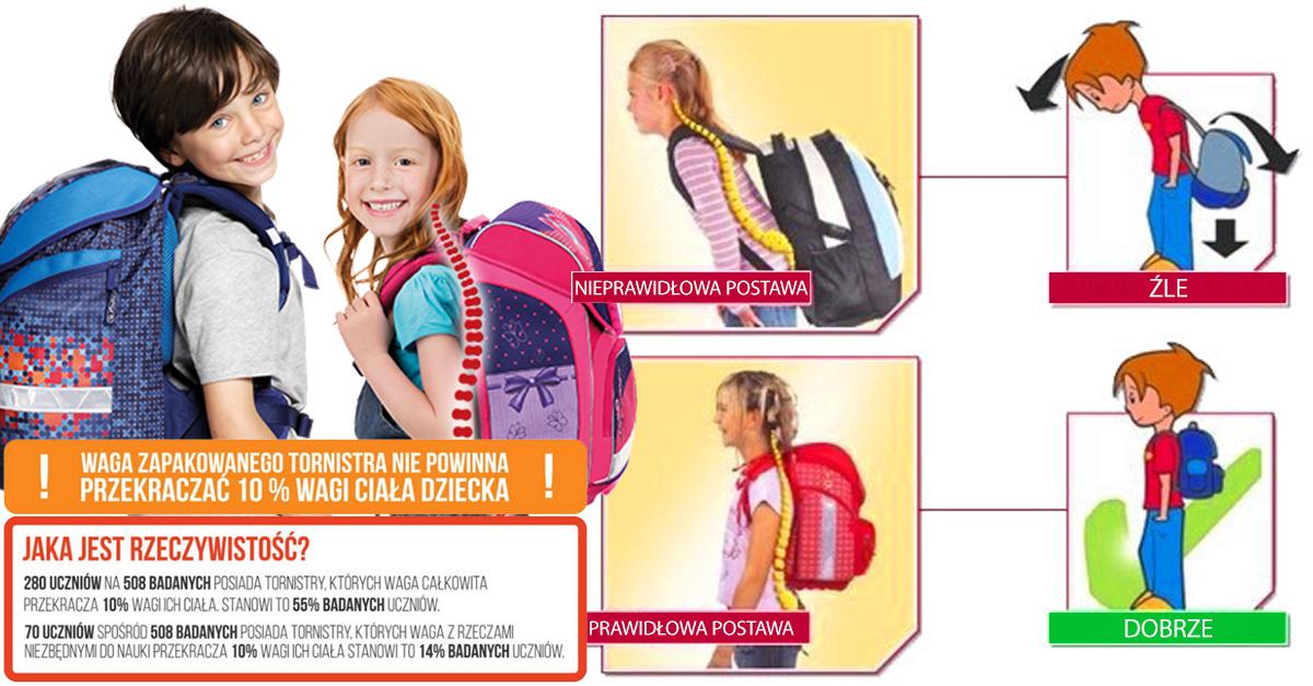415187984998e Jaki wybrać plecak lub tornister dla pierwszoklasisty  - BACK TO SCHOOL